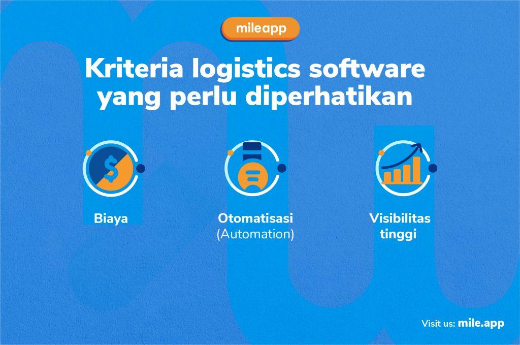 Tips Logistik: Sukses Delivery Startup dengan Logistics Software